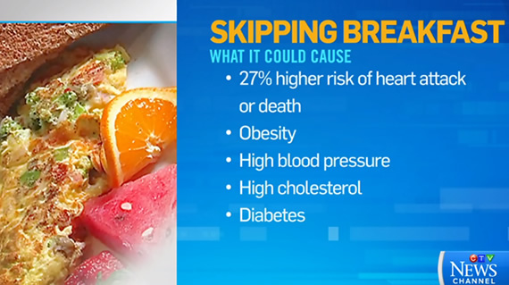 Skipping Breakfast: What Could It Cost